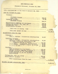 Anti-lynching fund financial statement