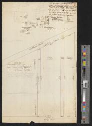 Copied & reduced from a plan made by Mr Cooper for John Haskins & other heirs : Surveyed July 28, 1845 / by J.F.B.