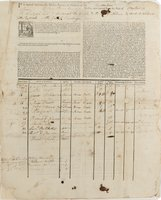 Act for the government and regulation of seamen in the merchants service