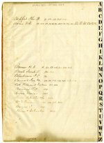 Correspondence - Letter book Volume VII - index with name of sender