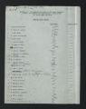 Multi-Cultural. Black. Ethnic Minority Workshop. Cleveland Ohio, 1970. (Box 455, Folder 3)