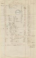 Invoice of goods purchased for the Mendi Mission for Lewis Tappan