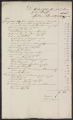 Account, Notary W.J. Huygens / Hoeufft
