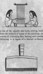 Representation of two women using a spindle and loom; representation of a hatchel or flax-comb