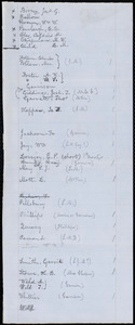 List of names from Samuel May, [1858?]