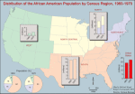 Distribution of the African American population by Census region, 1860-1970