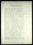 Board of supervisors (circle one), COGIC, 1995