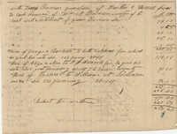 Accounting of the Martha E. Thomas Estate