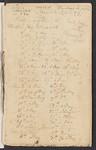 Account book of a Connecticut farmer, 1797-1799