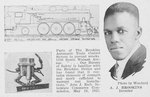 A.J. Brookins, inventor; Parts of the Brookins Automatic Train Control System to prevent wrecks