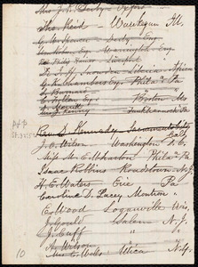 Fragments of notes on status of subscriptions to the Liberator