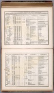 (Text Page to) Political chart of the globe. (to accompany) A Comprehensive Atlas, Geographical, Historical & Commercial. By T.G. Bradford. Boston: American Stationers' Company. Entered ... 1835, by Thos. G. Bradford ... Massachusetts. A Comprehensive Atlas, Geographical, Historical & Commercial. By T.G. Bradford. Boston: American Stationers' Company. Entered ... 1835, by Thos. G. Bradford ... Massachusetts. (title page) Drawn by E. Tisdale, Landscapes by W. Croome. Eng. by J. Andrews. Text Page: Political chart of the globe