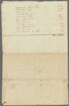 Ship's cargo invoices (two copies) of merchandise on the voyage of the Brig Dauphin