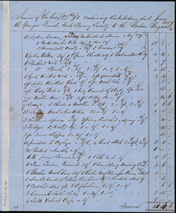 Letter from Andrew Paton, Glasgow, [Scotland], to Maria Weston Chapman, 20th Nov. 1857